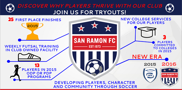 Discover Why Players Thrive