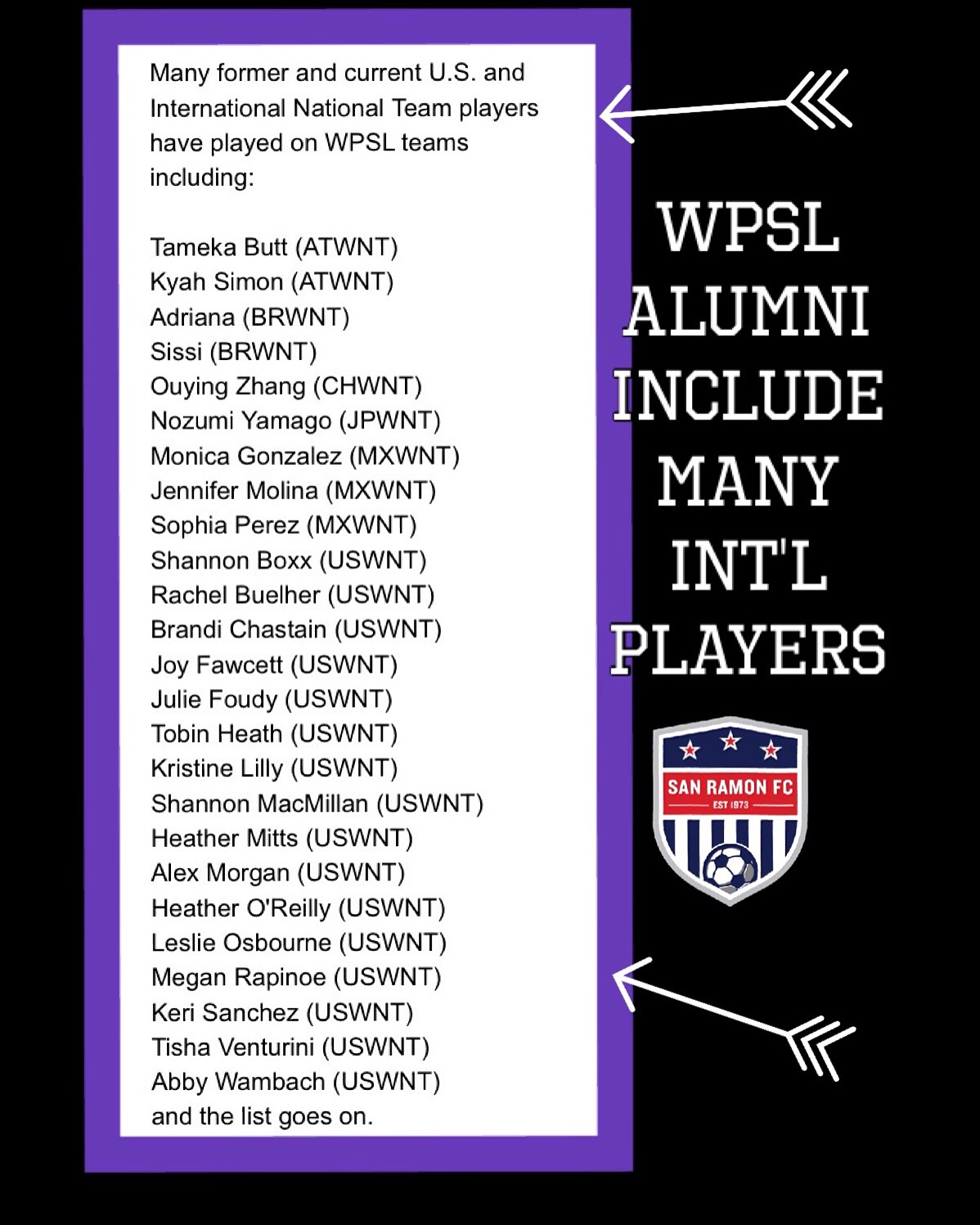 WPSL League Alumni